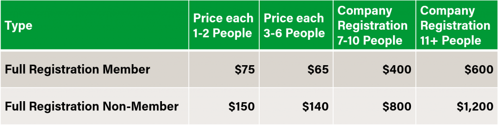 2021 Indiana Green Expo Pricing